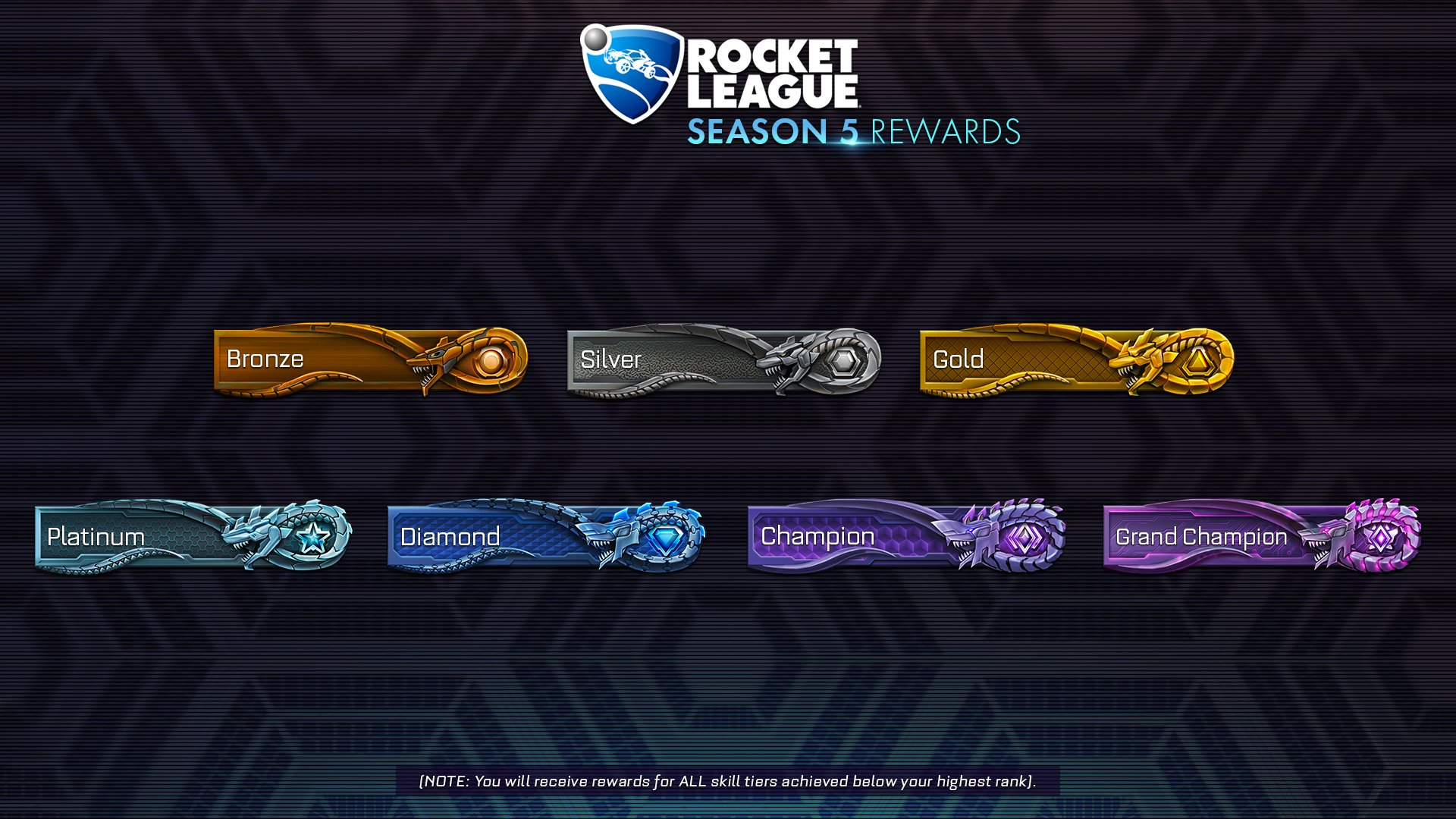 The Secret Key To Becoming A High Level Rocket League ...